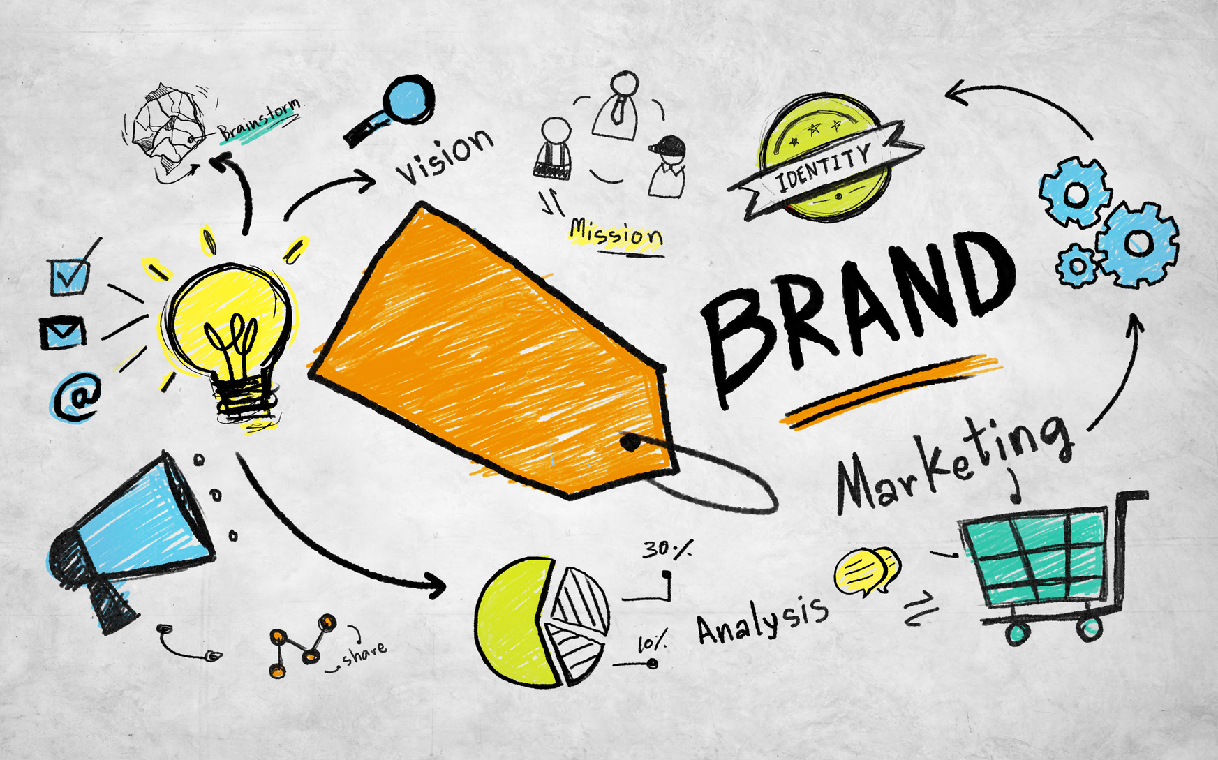 Company Branding - Getting Started