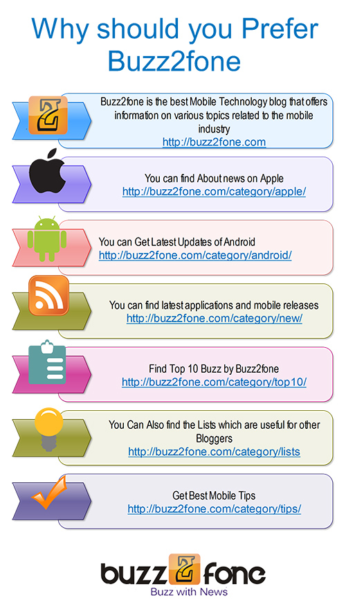 buzz2fone infographic