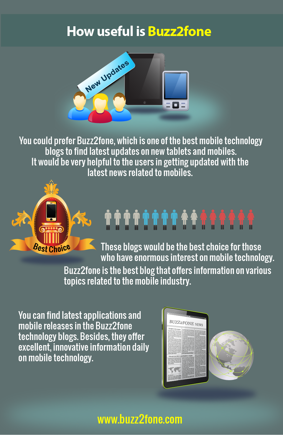 Mobile Technology Images Mobile Technology Blogs to