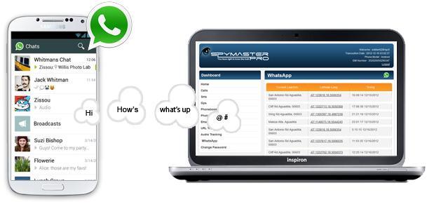 whatsapp-spying